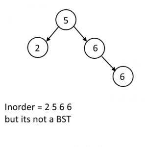 IsBST - Invald example