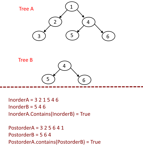 Binary tree software download