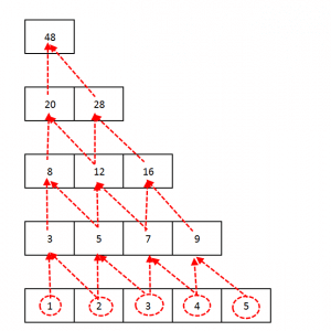 Construct-a-Special-Triangle-from-a-Given-Array