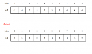 Rearrange the Array of Given Range N, such that A[i]=i