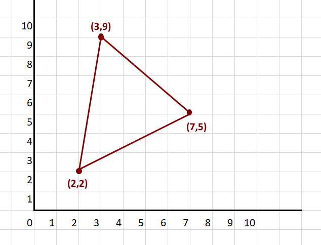 how to find the other coordinates of a triangle